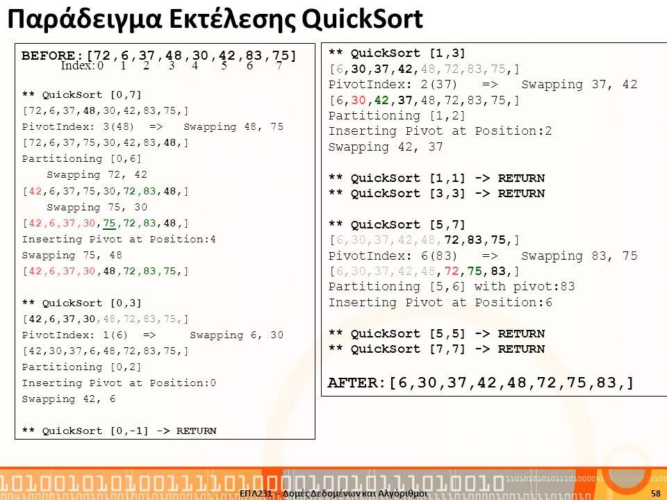 Παράδειγμα Εκτέλεσης QuickSort