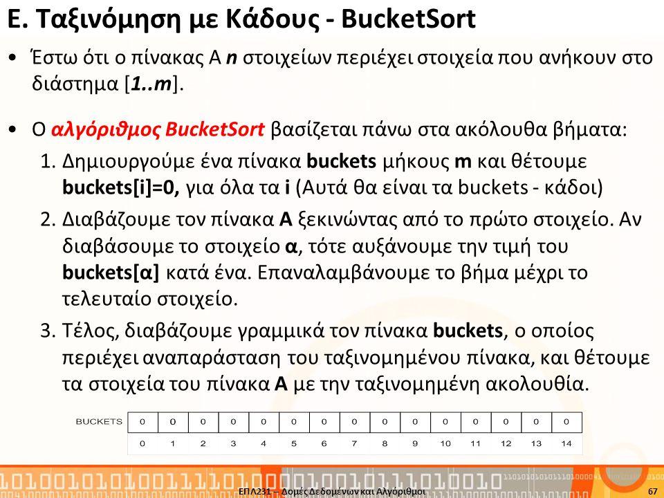 Ε. Ταξινόμηση με Κάδους - BucketSort
