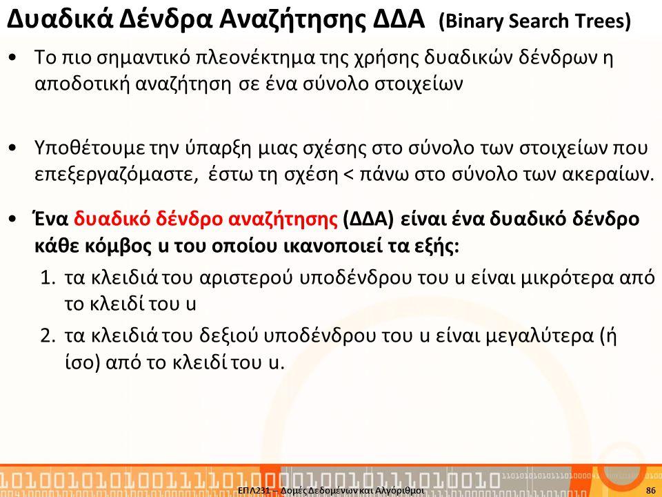 Δυαδικά Δένδρα Αναζήτησης ΔΔΑ (Binary Search Trees)