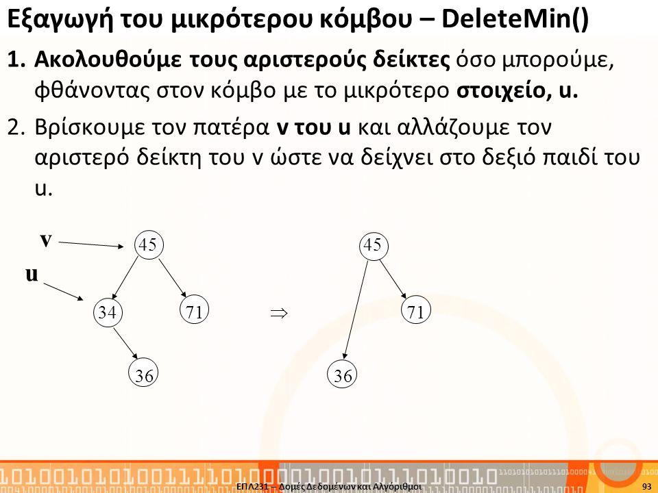 Εξαγωγή του μικρότερου κόμβου – DeleteMin()