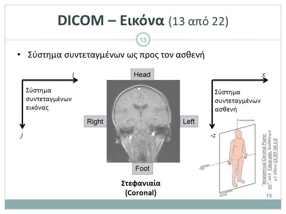 DICOM – Εικόνα (14 από 22) Σύστημα συντεταγμένων ως προς τον ασθενή i