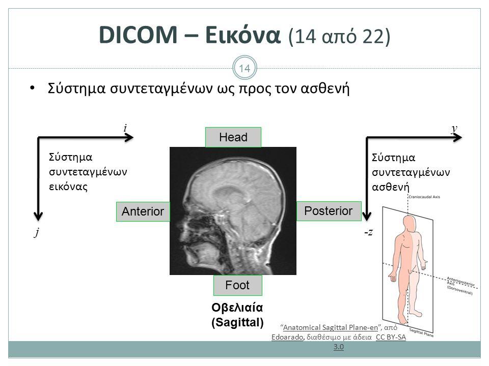 DICOM – Εικόνα (15 από 22) Μετατροπή από θέση pixel σε συντεταγμένες ως προς τον ασθενή. Χρήσιμα DICOM tags :