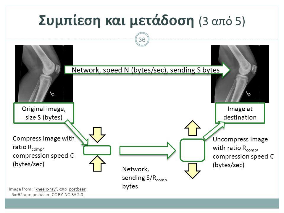 Συμπίεση και μετάδοση (4 από 5)
