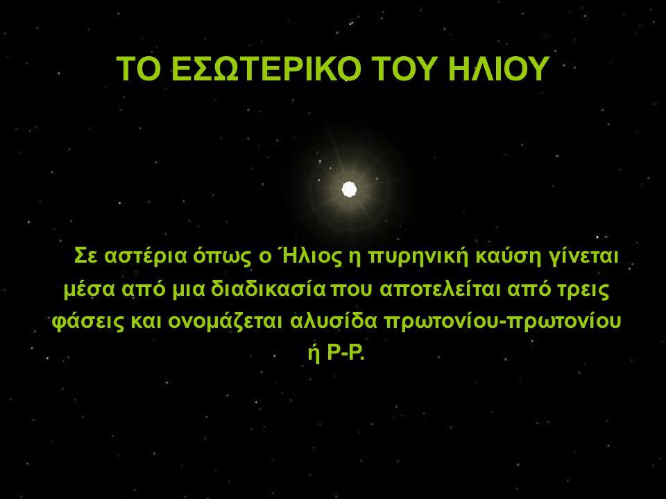ΤΟ ΕΣΩΤΕΡΙΚΟ ΤΟΥ ΗΛΙΟΥ Σε αστέρια όπως ο Ήλιος η πυρηνική καύση γίνεται. μέσα από μια διαδικασία που αποτελείται από τρεις.
