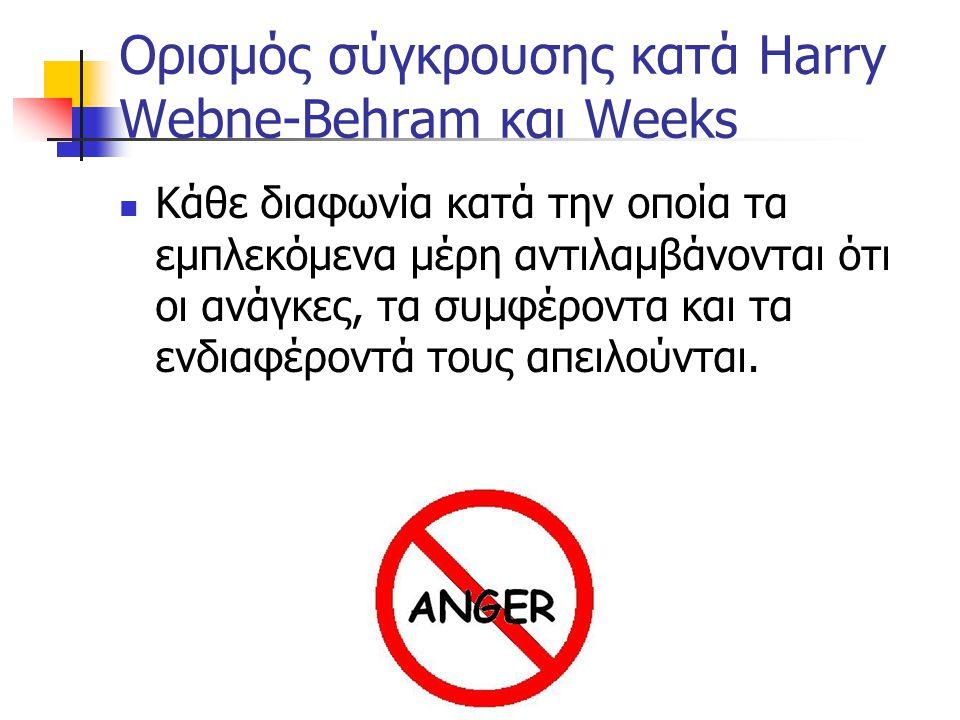 Ορισμός σύγκρουσης κατά Harry Webne-Behram και Weeks