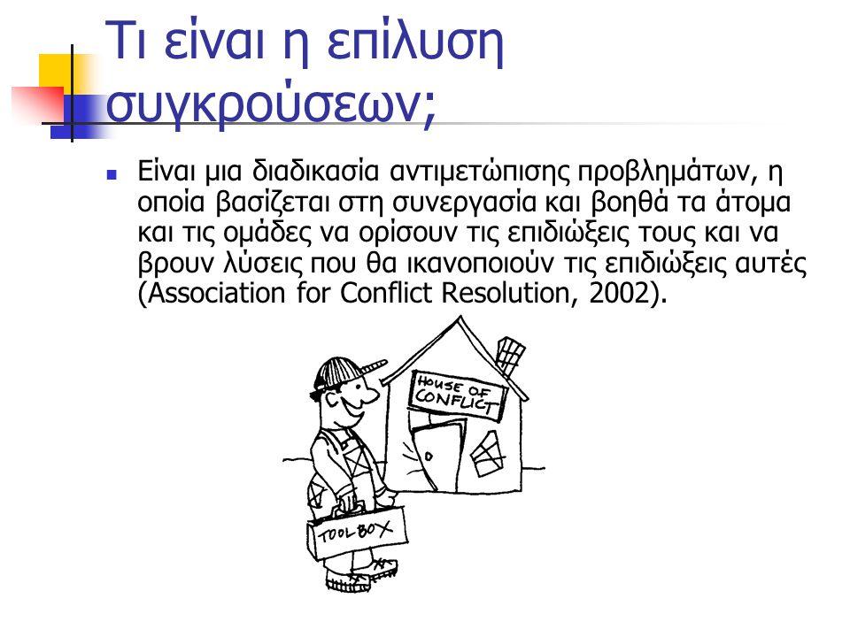 Τι είναι η επίλυση συγκρούσεων;