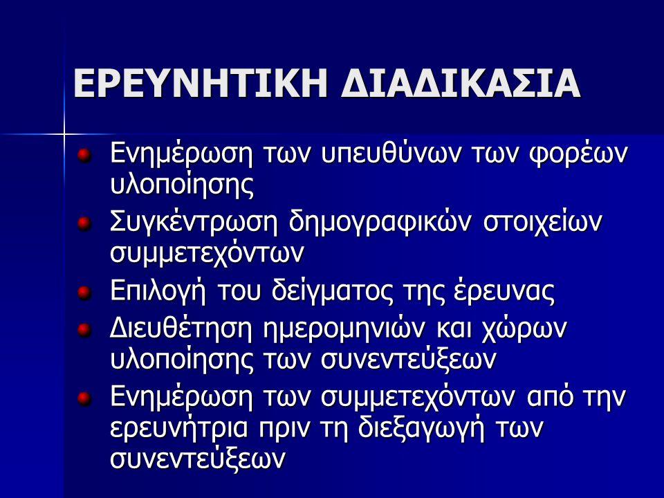 ΕΡΕΥΝΗΤΙΚΗ ΔΙΑΔΙΚΑΣΙΑ
