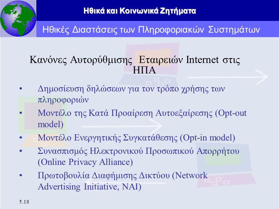 Ηθικές Διαστάσεις των Πληροφοριακών Συστημάτων