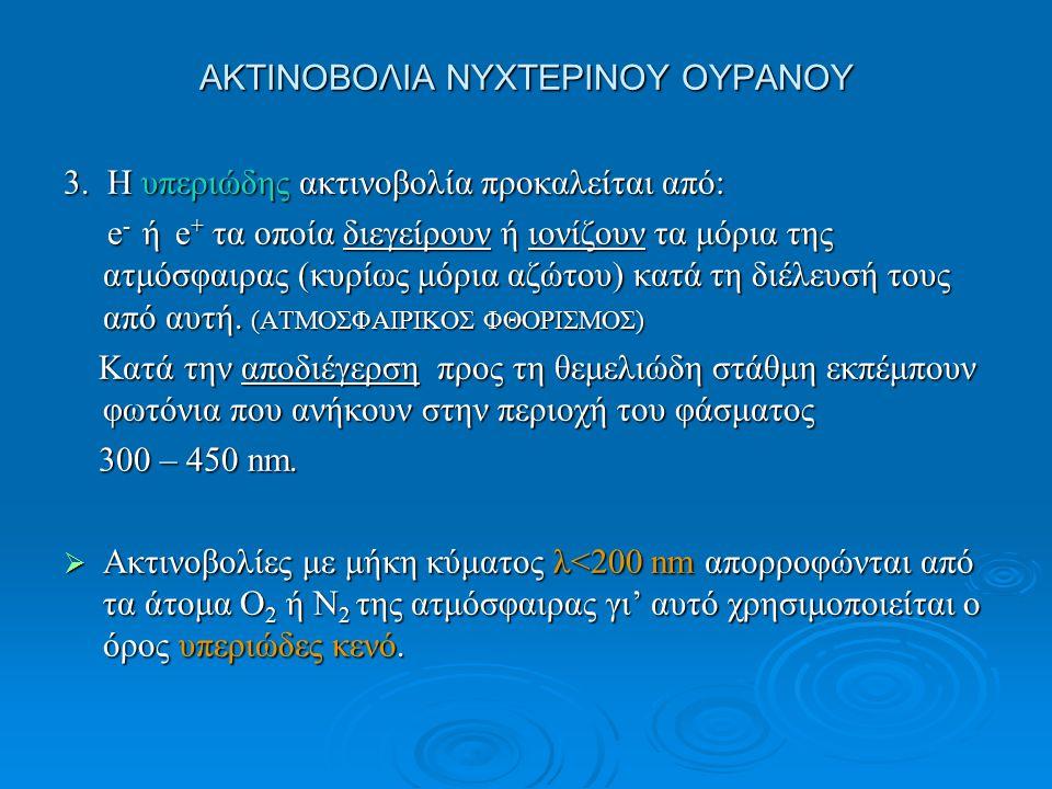 ΑΚΤΙΝΟΒΟΛΙΑ ΝΥΧΤΕΡΙΝΟΥ ΟΥΡΑΝΟΥ