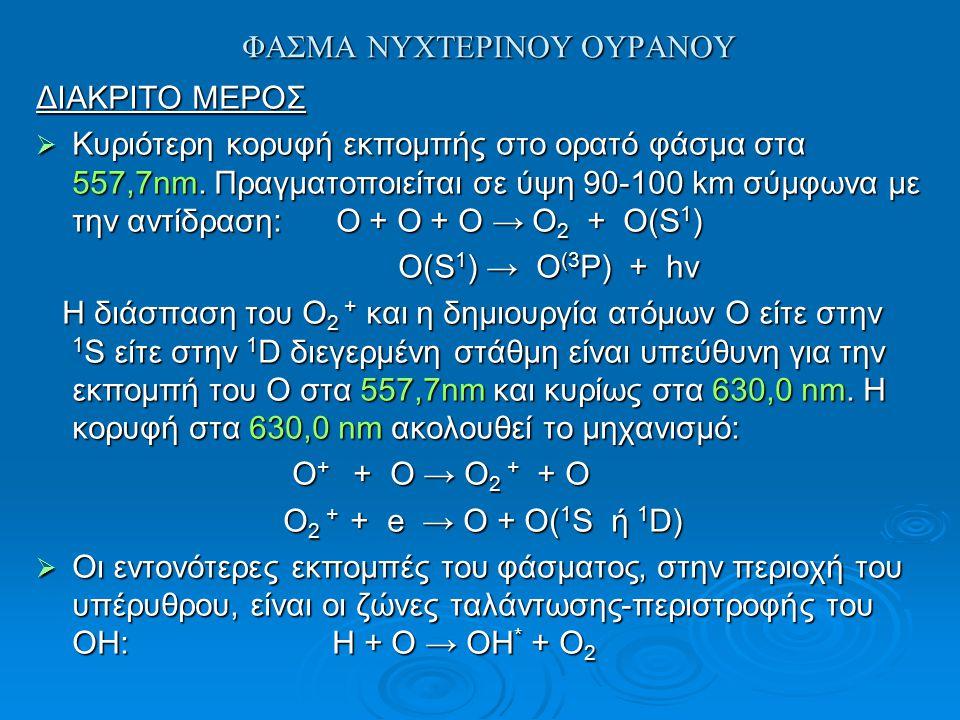 ΦΑΣΜΑ ΝΥΧΤΕΡΙΝΟΥ ΟΥΡΑΝΟΥ