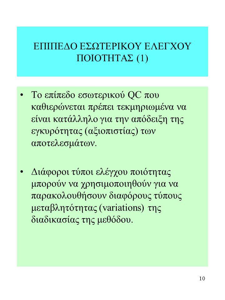 ΕΠΙΠΕΔΟ ΕΣΩΤΕΡΙΚΟΥ ΕΛΕΓΧΟΥ ΠΟΙΟΤΗΤΑΣ (1)