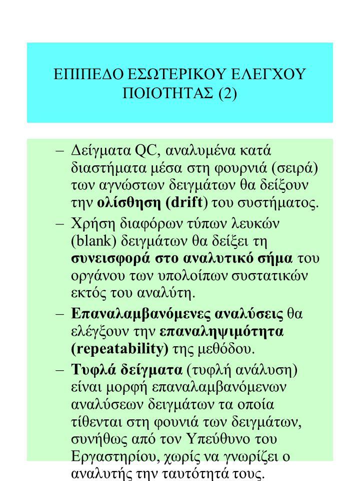 ΕΠΙΠΕΔΟ ΕΣΩΤΕΡΙΚΟΥ ΕΛΕΓΧΟΥ ΠΟΙΟΤΗΤΑΣ (2)