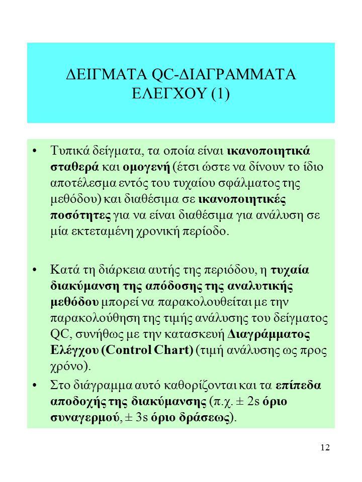 ΔΕΙΓΜΑΤΑ QC-ΔΙΑΓΡΑΜΜΑΤΑ ΕΛΕΓΧΟΥ (1)