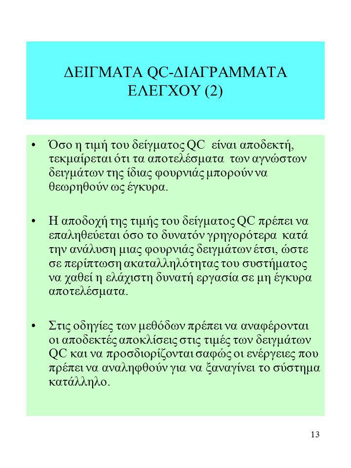 ΔΕΙΓΜΑΤΑ QC-ΔΙΑΓΡΑΜΜΑΤΑ ΕΛΕΓΧΟΥ (2)