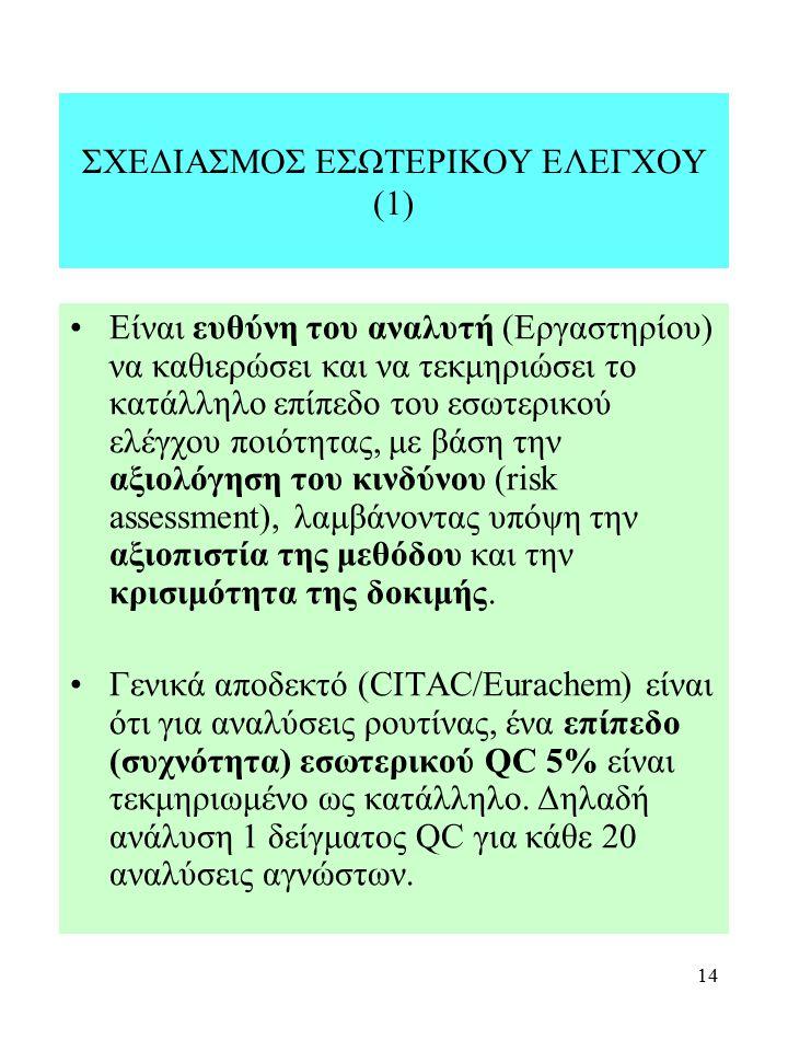 ΣΧΕΔΙΑΣΜΟΣ ΕΣΩΤΕΡΙΚΟΥ ΕΛΕΓΧΟΥ (1)