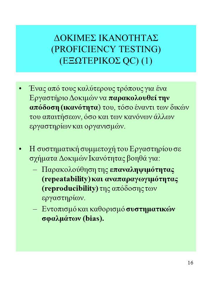 ΔΟΚΙΜΕΣ ΙΚΑΝΟΤΗΤΑΣ (PROFICIENCY TESTING) (ΕΞΩΤΕΡΙΚΟΣ QC) (1)