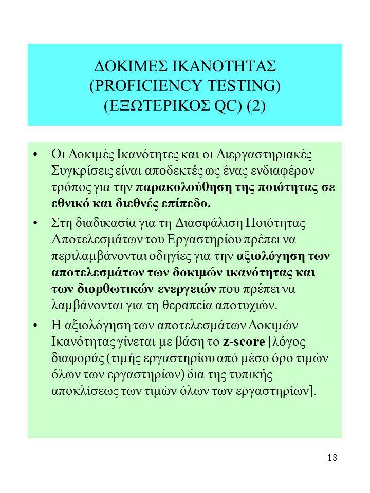 ΔΟΚΙΜΕΣ ΙΚΑΝΟΤΗΤΑΣ (PROFICIENCY TESTING) (ΕΞΩΤΕΡΙΚΟΣ QC) (2)