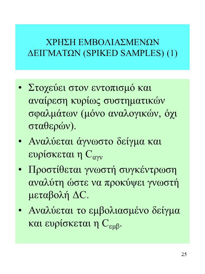 ΧΡΗΣΗ ΕΜΒΟΛΙΑΣΜΕΝΩΝ ΔΕΙΓΜΑΤΩΝ (SPIKED SAMPLES) (1)