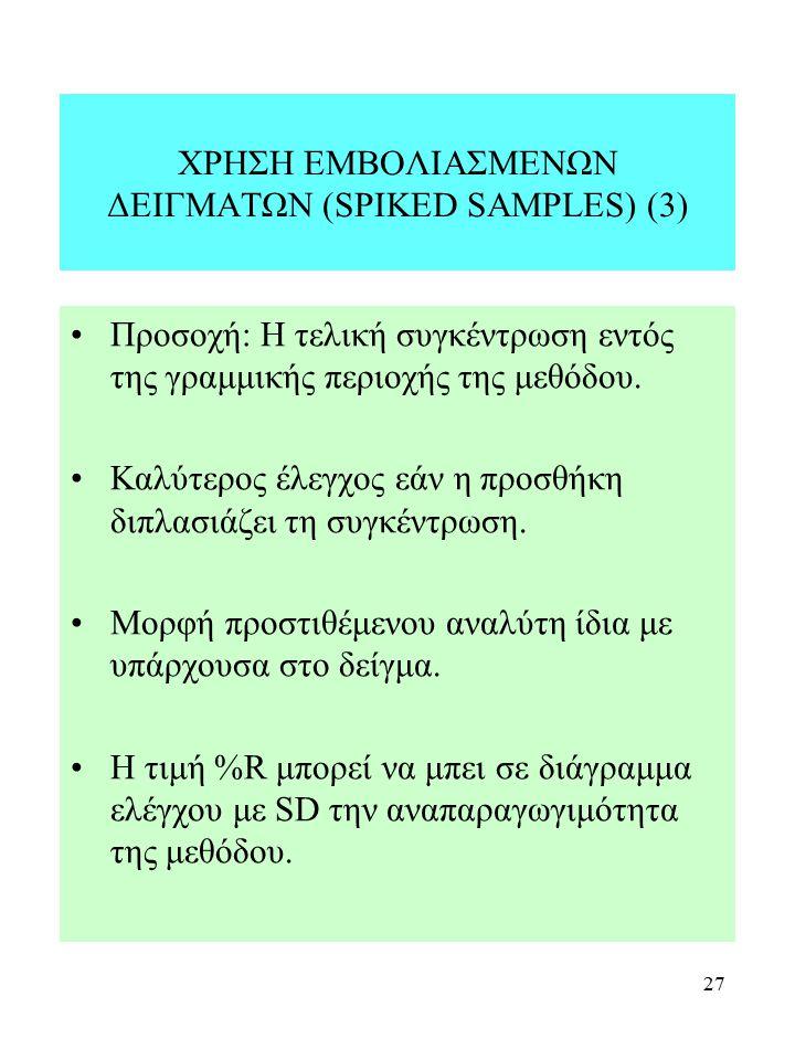 ΧΡΗΣΗ ΕΜΒΟΛΙΑΣΜΕΝΩΝ ΔΕΙΓΜΑΤΩΝ (SPIKED SAMPLES) (3)