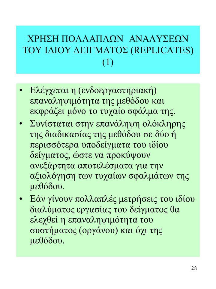 ΧΡΗΣΗ ΠΟΛΛΑΠΛΩΝ ΑΝΑΛΥΣΕΩΝ ΤΟΥ ΙΔΙΟΥ ΔΕΙΓΜΑΤΟΣ (REPLICATES) (1)