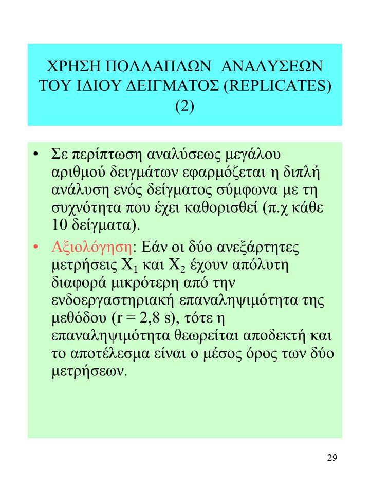 ΧΡΗΣΗ ΠΟΛΛΑΠΛΩΝ ΑΝΑΛΥΣΕΩΝ ΤΟΥ ΙΔΙΟΥ ΔΕΙΓΜΑΤΟΣ (REPLICATES) (2)