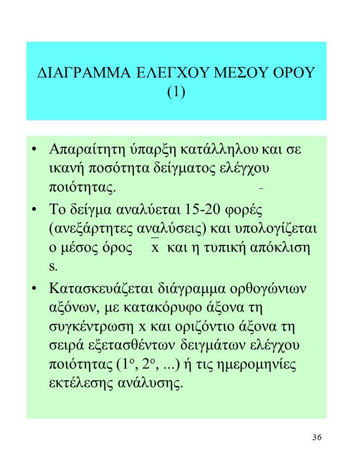 ΔΙΑΓΡΑΜΜΑ ΕΛΕΓΧΟΥ ΜΕΣΟΥ ΟΡΟΥ (1)