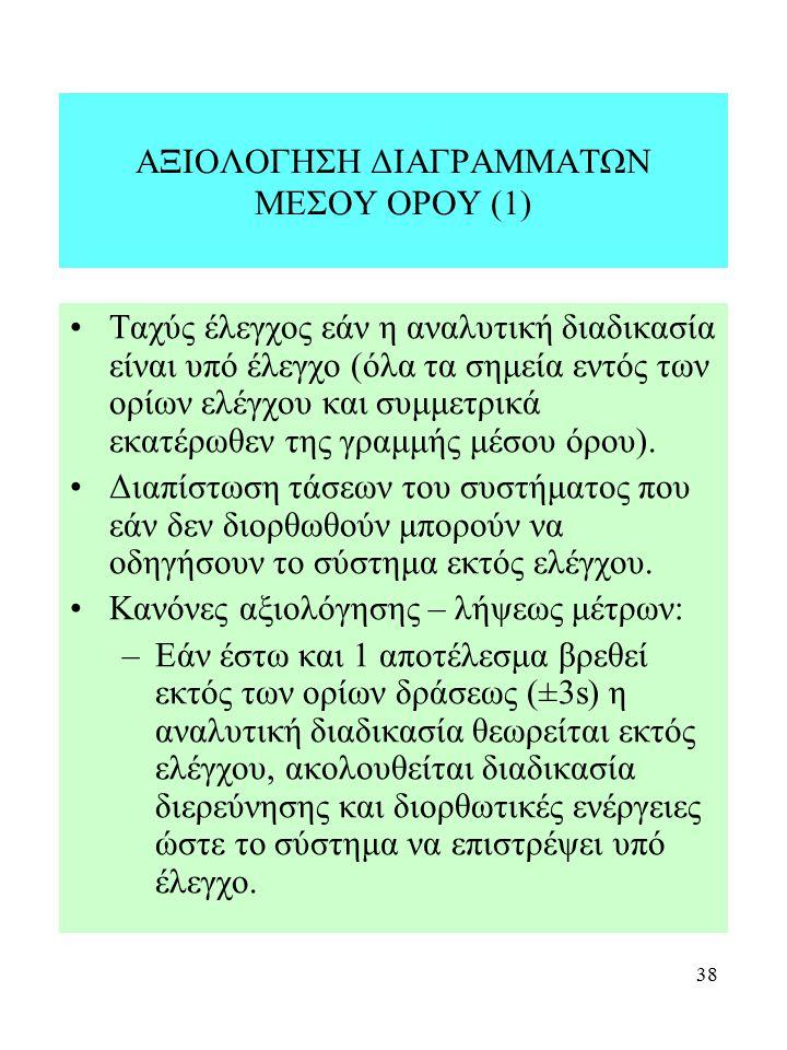ΑΞΙΟΛΟΓΗΣΗ ΔΙΑΓΡΑΜΜΑΤΩΝ ΜΕΣΟΥ ΟΡΟΥ (1)