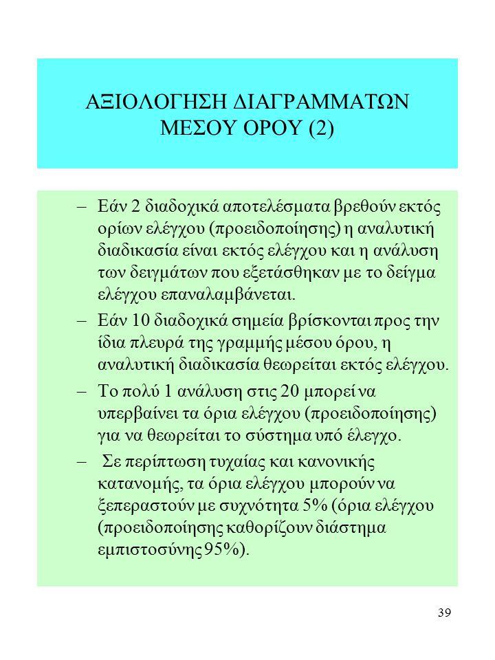 ΑΞΙΟΛΟΓΗΣΗ ΔΙΑΓΡΑΜΜΑΤΩΝ ΜΕΣΟΥ ΟΡΟΥ (2)