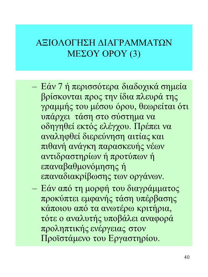 ΑΞΙΟΛΟΓΗΣΗ ΔΙΑΓΡΑΜΜΑΤΩΝ ΜΕΣΟΥ ΟΡΟΥ (3)