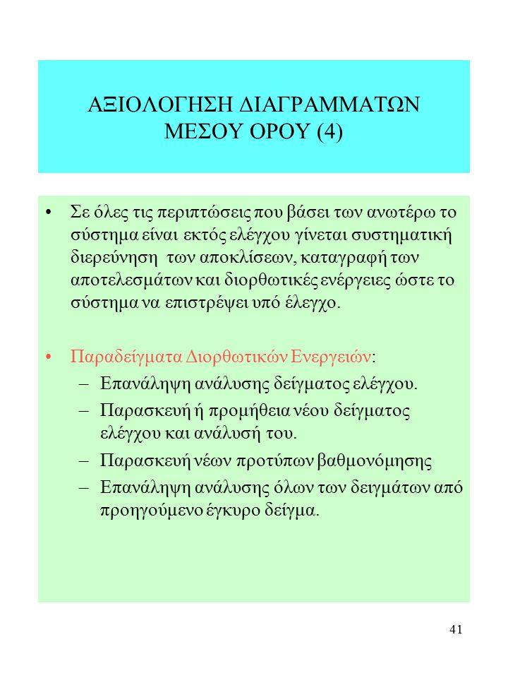 ΑΞΙΟΛΟΓΗΣΗ ΔΙΑΓΡΑΜΜΑΤΩΝ ΜΕΣΟΥ ΟΡΟΥ (4)