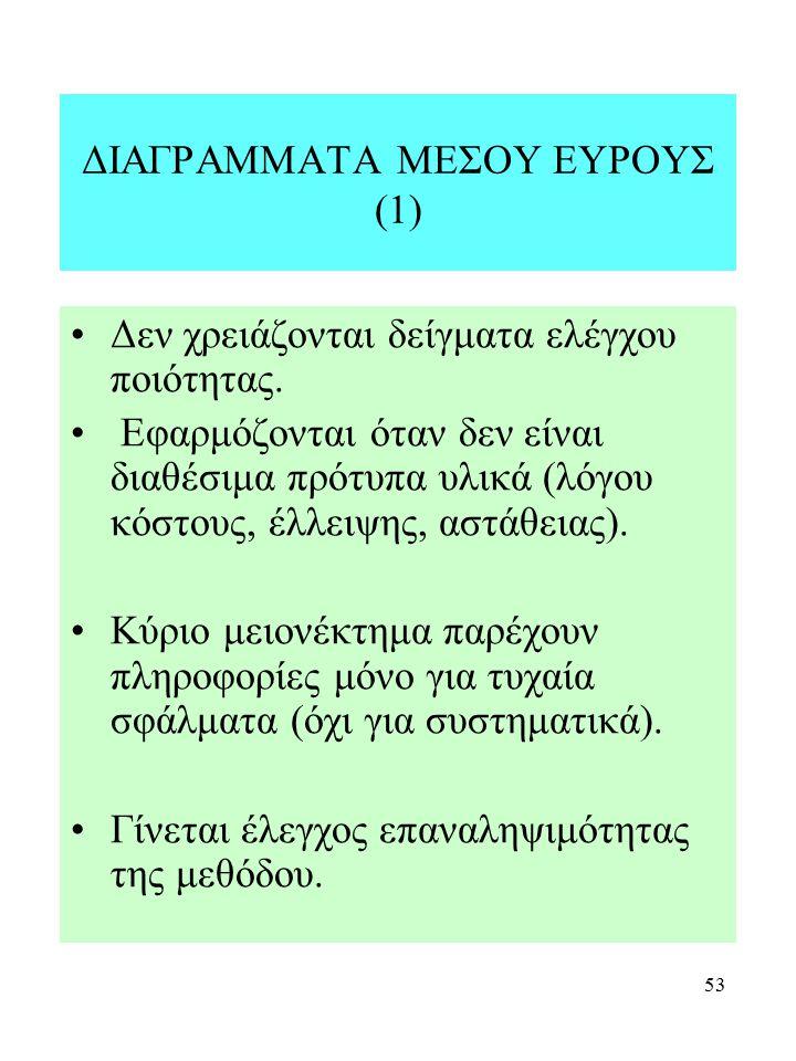 ΔΙΑΓΡΑΜΜΑΤΑ ΜΕΣΟΥ ΕΥΡΟΥΣ (1)