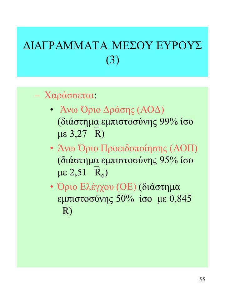 ΔΙΑΓΡΑΜΜΑΤΑ ΜΕΣΟΥ ΕΥΡΟΥΣ (3)
