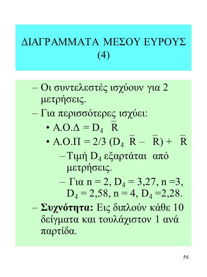 ΔΙΑΓΡΑΜΜΑΤΑ ΜΕΣΟΥ ΕΥΡΟΥΣ (4)