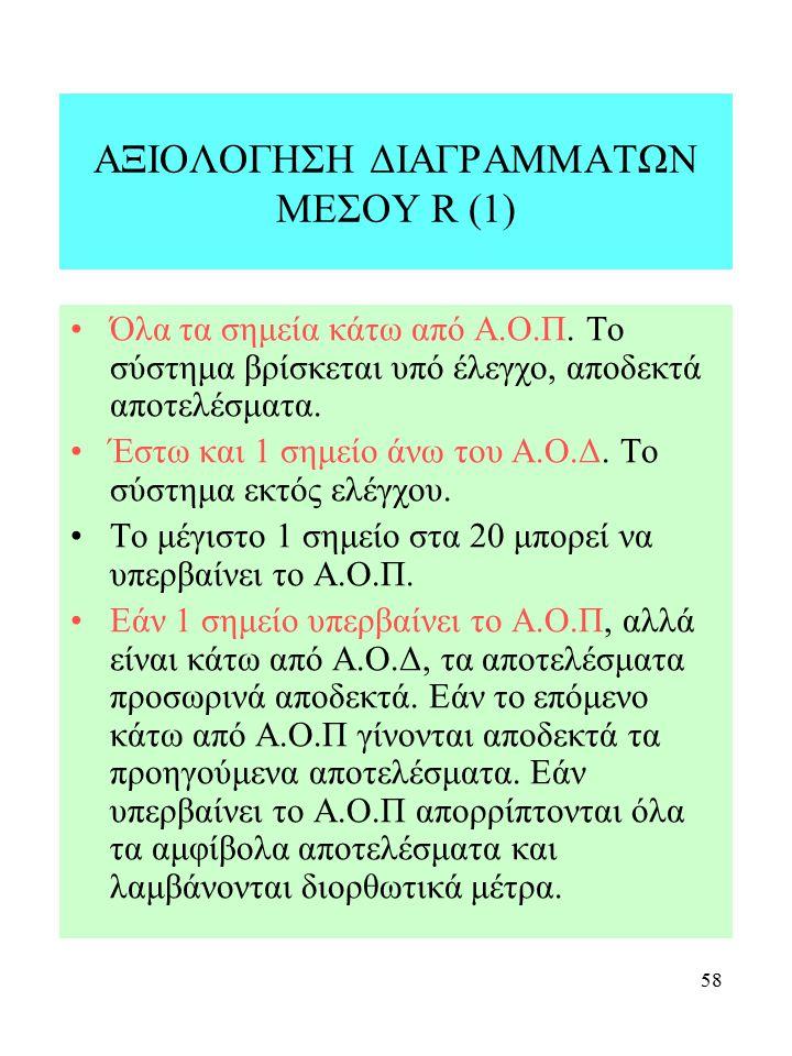 ΑΞΙΟΛΟΓΗΣΗ ΔΙΑΓΡΑΜΜΑΤΩΝ ΜΕΣΟΥ R (1)