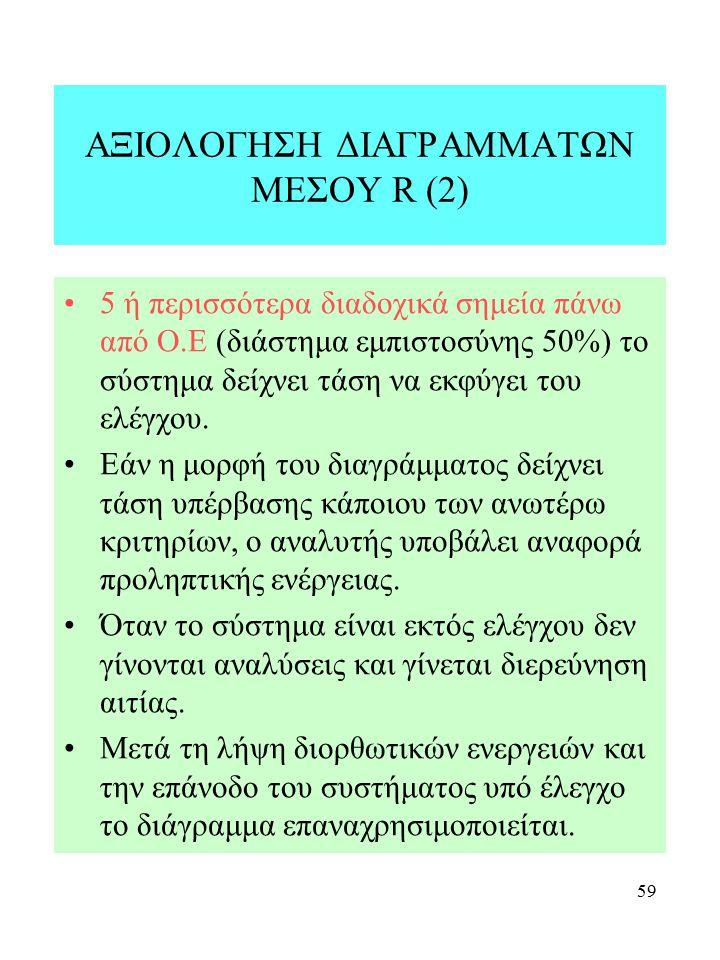 ΑΞΙΟΛΟΓΗΣΗ ΔΙΑΓΡΑΜΜΑΤΩΝ ΜΕΣΟΥ R (2)