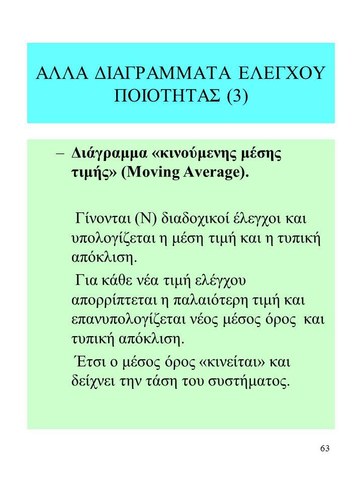 ΑΛΛΑ ΔΙΑΓΡΑΜΜΑΤΑ ΕΛΕΓΧΟΥ ΠΟΙΟΤΗΤΑΣ (3)