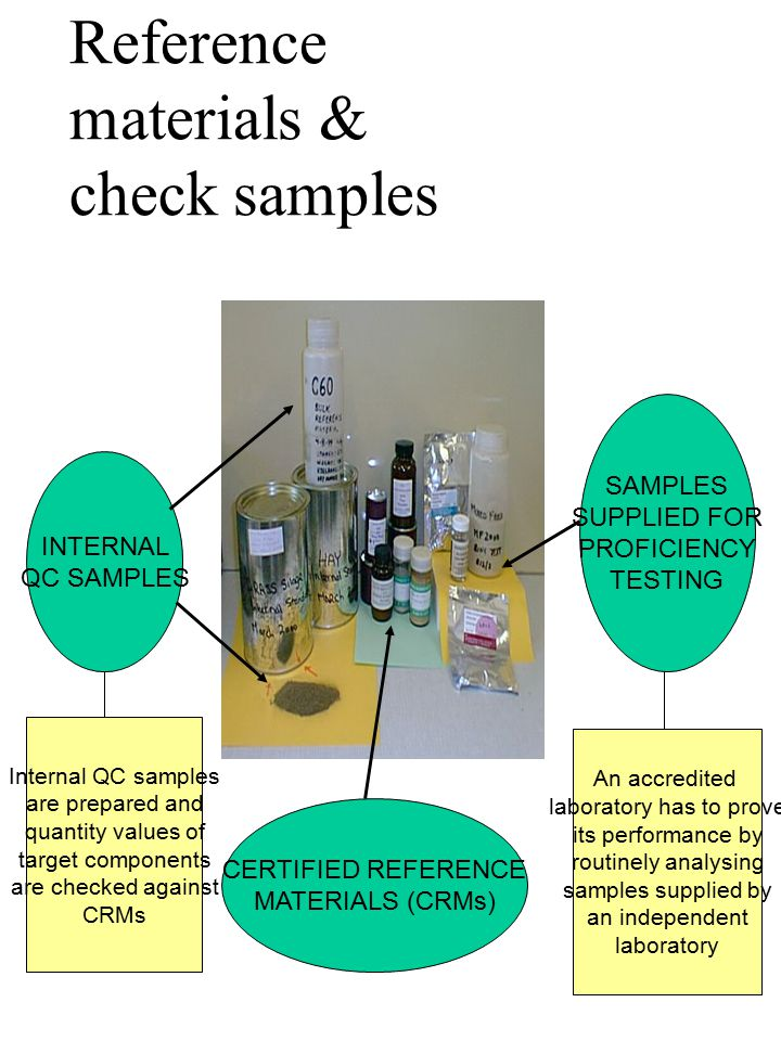 Reference materials & check samples