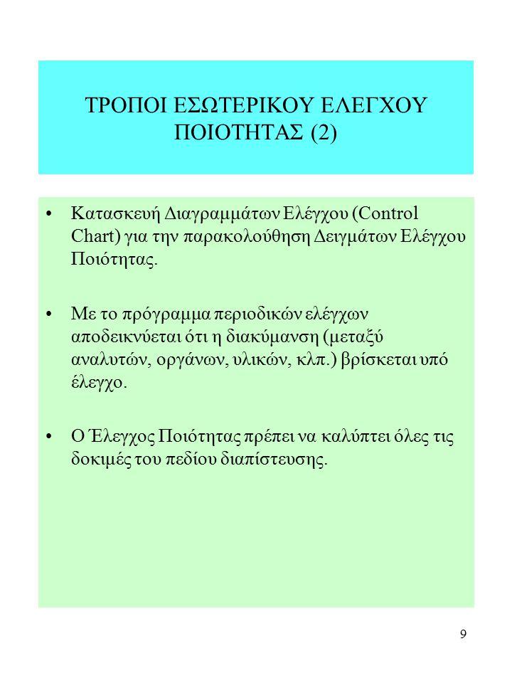 ΤΡΟΠΟΙ ΕΣΩΤΕΡΙΚΟΥ ΕΛΕΓΧΟΥ ΠΟΙΟΤΗΤΑΣ (2)
