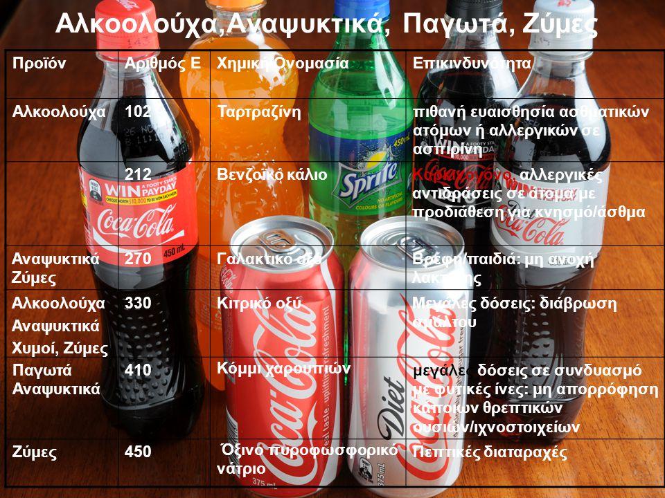 Αλκοολούχα,Αναψυκτικά, Παγωτά, Ζύμες