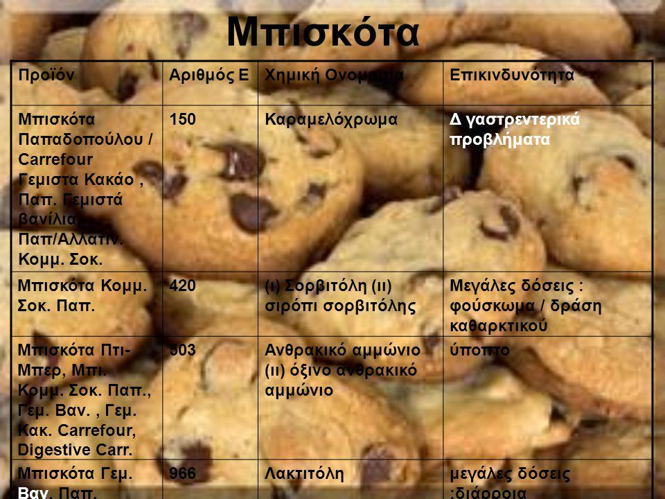 Μπισκότα Προϊόν Αριθμός Ε Χημική Ονομασία Επικινδυνότητα