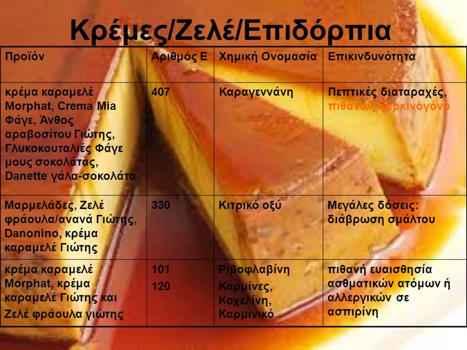 Κρέμες/Ζελέ/Επιδόρπια