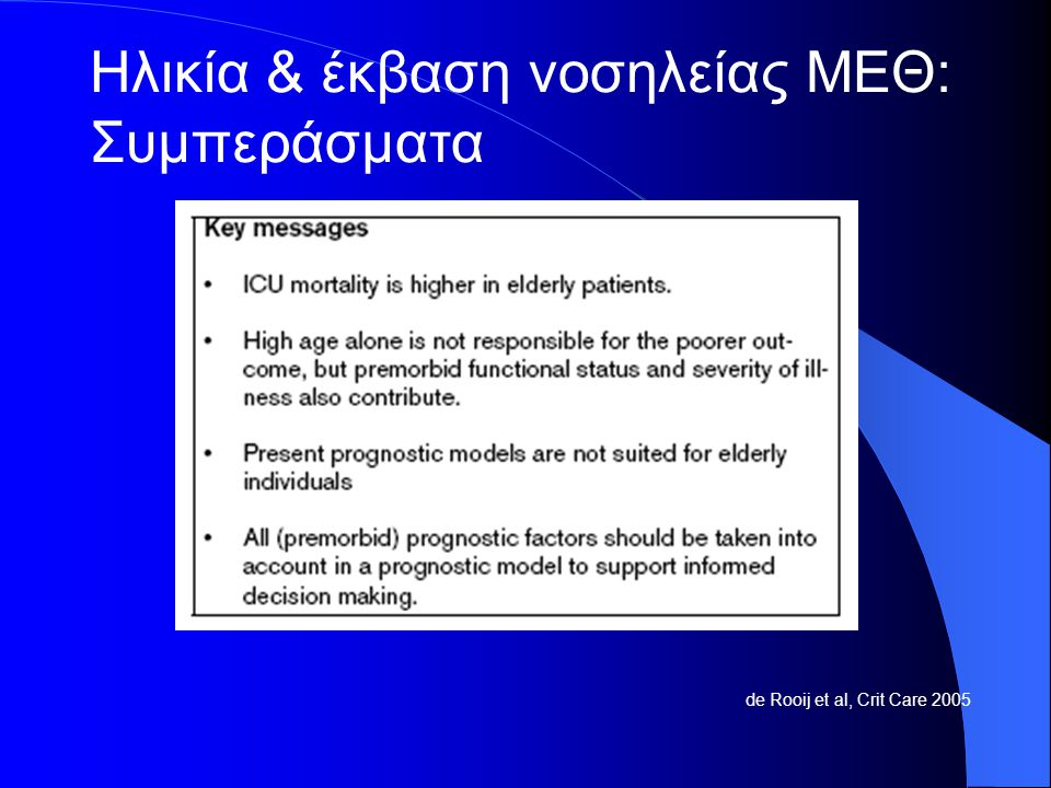 Ηλικία & έκβαση νοσηλείας ΜΕΘ: Συμπεράσματα