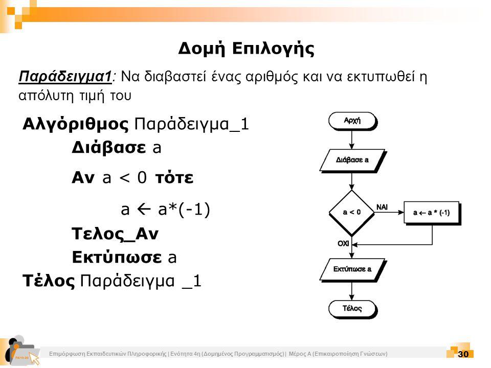 a  a*(-1) Δομή Επιλογής Αλγόριθμος Παράδειγμα_1 Διάβασε a