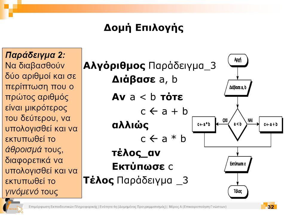 Αλγόριθμος Παράδειγμα_3 Διάβασε a, b Αν a < b τότε c  a + b αλλιώς