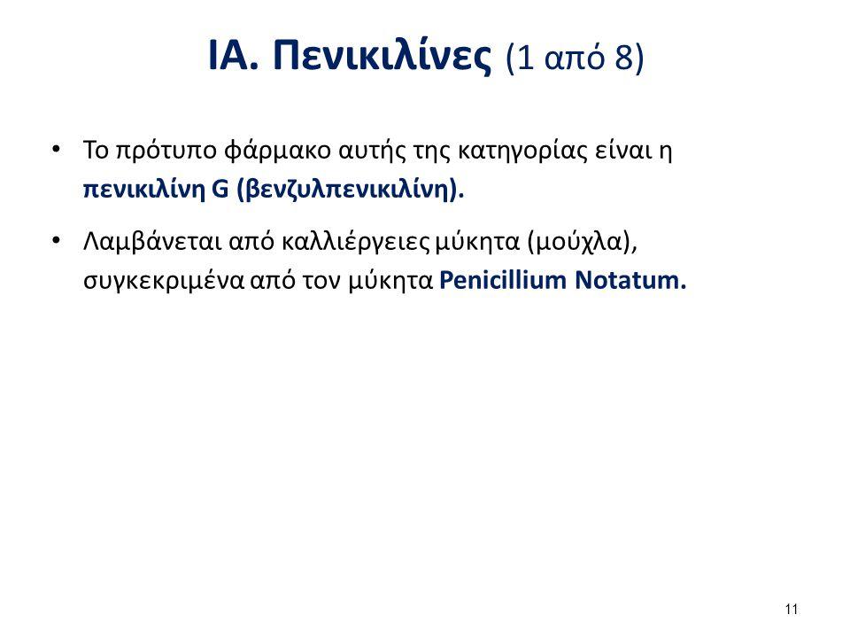 ΙΑ. Πενικιλίνες (2 από 8)