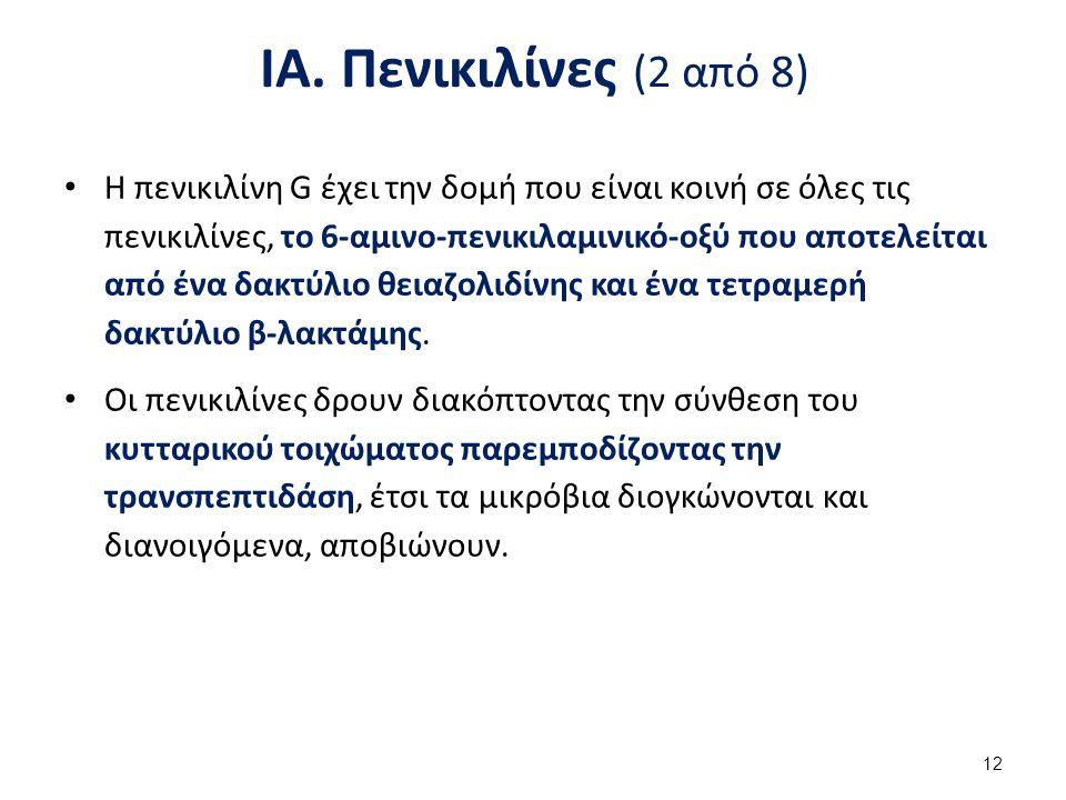 ΙΑ. Πενικιλίνες (3 από 8)