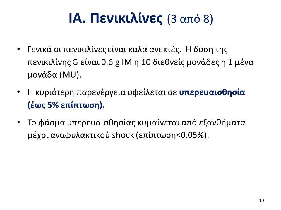 ΙΑ. Πενικιλίνες (4 από 8)