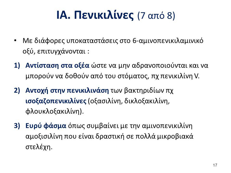 ΙΑ. Πενικιλίνες (8 από 8)