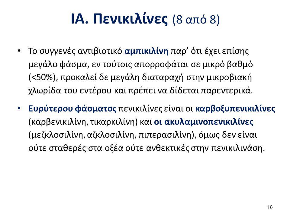 ΙΒ. Κεφαλοσπορίνες (1 από 4)