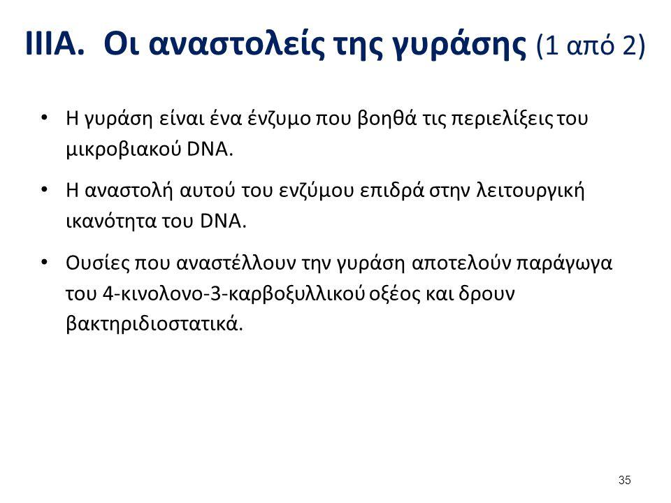 ΙΙΙΑ. Οι αναστολείς της γυράσης (2 από 2)
